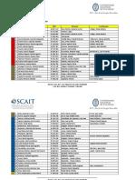 ciunt estudiantil-titulares.pdf