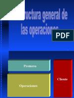 el sistema empresa y subsistema operaciones.ppt