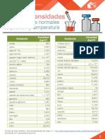 Tabla de Densidades_PDF