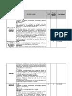 Perfiles de talento humano requeridos en el marco del proyecto de Fortalecimiento financiado por Minciencias (1).docx