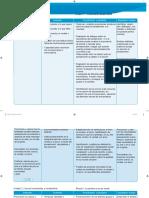 GDD_CS3_Planificacion