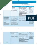 GDD_CS4_Planificacion