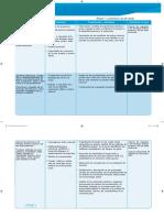 GDD_CS6_Planificacion