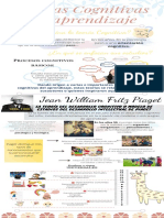 Infografías de Teorías Del Aprendizaje-Cognitiva