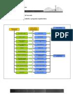 programa arquitectonico de mercado.pdf