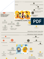 mapa de ideas competencia (1)