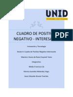 Alcocer_Jesus_Cuadro de Positivo-Negativo-Interesante