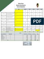 Customs FSP Budget_ ACD Final