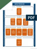 mapa_de_procesos_ani_2019