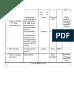 c-issue_cert_no_pending_adm_case.doc