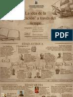 PPT LINEA DE TIEMPO SOBRE LA EDUCACIÓN.pptx
