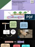 Metodo del flotador.pptx