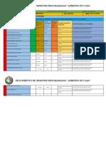 FICHA DE SEGUIMIENTO A.E. - DE cruzpampa DE MAYO 3 y 4  semana
