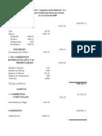 Plan de cuentas contabilidad
