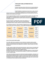 PRINCIPALES TABLAS PERIODICAS
