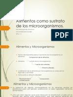 Alimentos como sustrato de los microorganismos