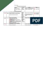 MDZA CALENDARIO - Programación del cursado