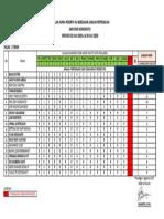 Rekap Jumlah Alpha Peserta PJJ Kls X TBSM. Berdasar Jumlah Pertemuan Periode Juli 2020