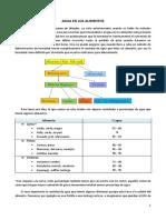 AGUA EN LOS ALIMENTOS.pdf