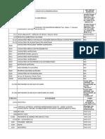Atividades LC 393/2013 - CNAE 2.3