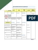 Modelo de matriz de consistencia - IMPLANTACION DEL BSC A PARA UNA MEJOR GESTION.xlsx