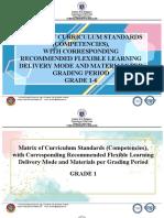 MATRIX-FOR-THE-LEARNING-CONTINUITY-PLAN-IN-ARALING-PANLIPUNAN-GRADE-1-6-SDO-BULACAN.docx