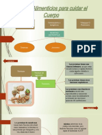 Hábitos Alimenticios para cuidar el Cuerpo xd [Autoguardado] miguel-1