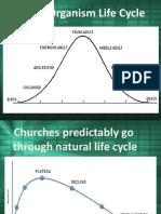 church next level
