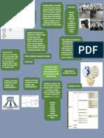 infografia Adm de Recursos Bàscios I