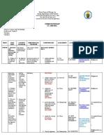 CUR MAP SCI.8 Q4.docx