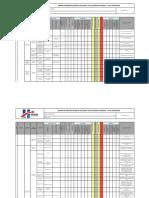 MATRIZ IPER- IDENTIFICACIÓN DE PELIGROS Y EVALUACIÓN DE RIESGOS Y SUS CONTROLES (1).pdf