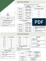 EASA Ops Procedures