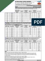 KEI_W_F_List_Price_-_Jun_2020