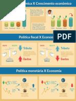 politicas-economicas