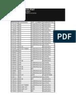 Tabela de motores FIAT