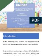 Tipos de libros en inglés
