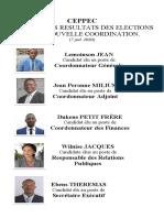 Resultats des élections CEPPEC du 7 juillet 2020