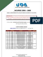 CONCURSO ASC 2004 2005