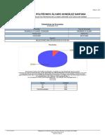 resultados_encuestas.pdf