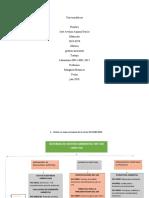 Laboratorio ISO-14001-2015 completa