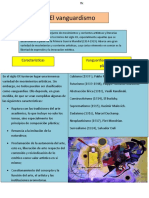 el vanguardismo william tibocha 8c.docx