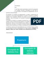 ASPECTOS ORGANIZACIONALES.docx