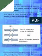 SEMANA 03 ANÁLISIS DE SISTEMAS DE POTENCIA II 2020-1