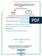 FLUJOGRAMA DE YOGURT DE ALGARROBINA