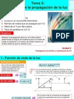 2.1 ANALISIS DE LA PROPAGACION.pdf
