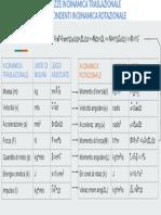 3A_MERCADANTI_ANDREA_TABELLA_DINAMICA_ROTAZIONALE (1).pdf