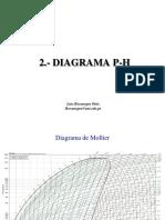 Presentacion Diagrama P-h (v2).pdf