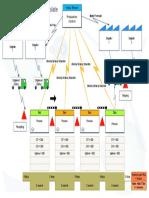 value-stream-map.pdf