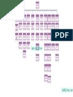 org.pdf