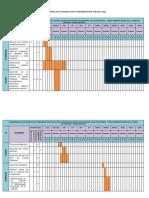 CRONOGRAMA DE ACTIVIDADES PARA LA IMPLEMENTACION DEL SIG (CORREGIR LOS AÑOS)